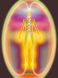 chakras and aura