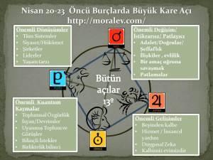 Buyuk Kare Acı - moralev.com