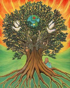 Rooted In The Tree Of Humaity Painting by Janis Cornish