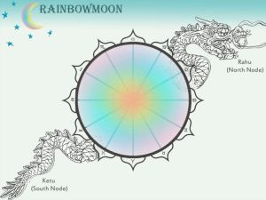Nodes - rainbow moon
