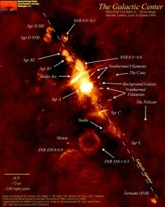 Sgr A - The Supermassive Black Hole in the Milky Way-Radio image of the Galactic Center - Credit Kassim et al Naval Research Lab, APOD