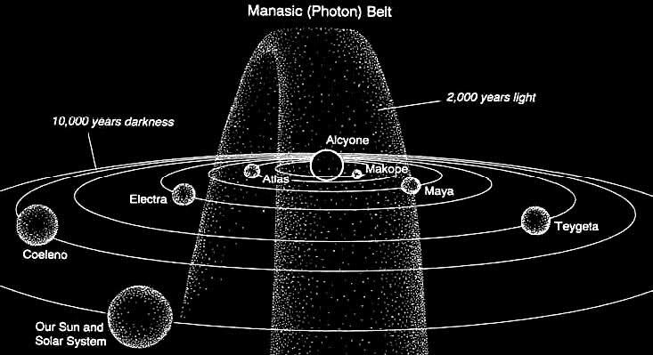 photon-belt1